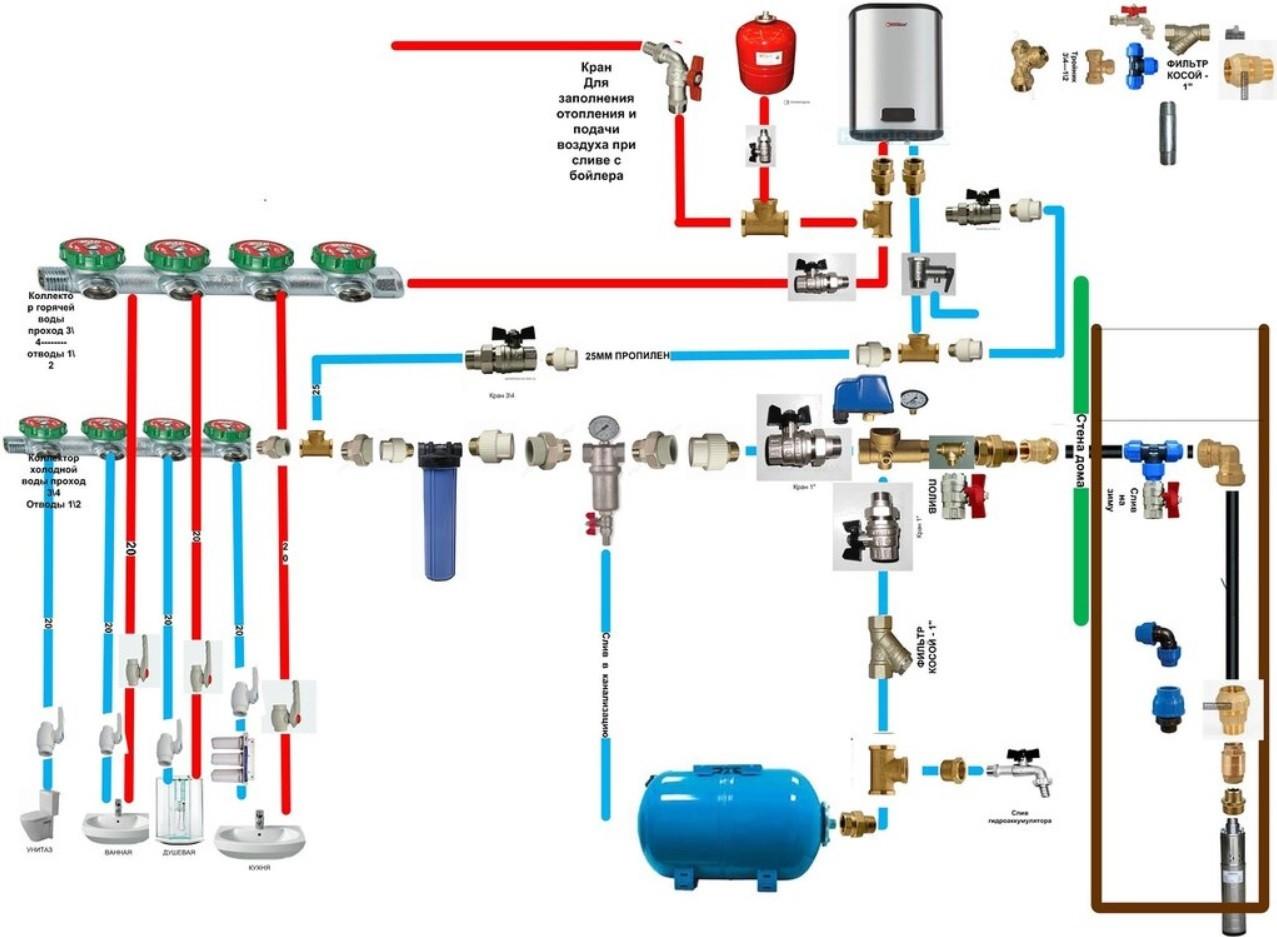 схема подключения насоса в скважину